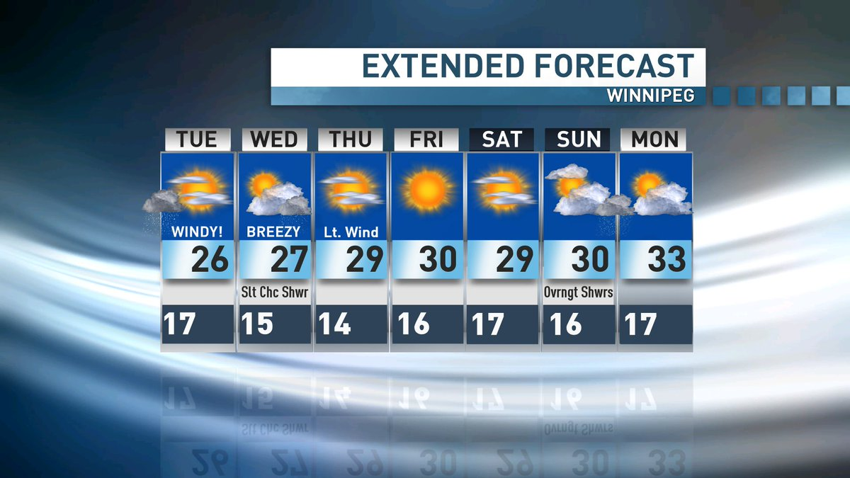For those who like 30 degree heat, lots of that just ahead. For those who don&#39;t, find some A/C this #weekend #cbcmb<br>http://pic.twitter.com/JFXXr9Gttn