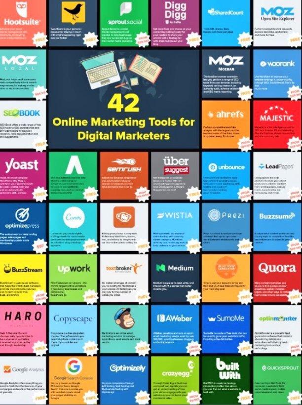 42 #OnlineMarketing Tools to make your life easier #DigitalMarketing #marketing #martech #AI #InboundMarketing #socialmedia #SMM @kuriharan<br>http://pic.twitter.com/f1R4b3R79y