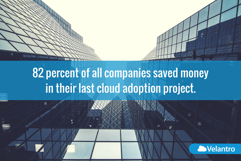 Switching to the #cloud is a #long-term #investment for your company. Invest once and #save #always.  #cloud #communication #VoIP<br>http://pic.twitter.com/AUReHGovcw