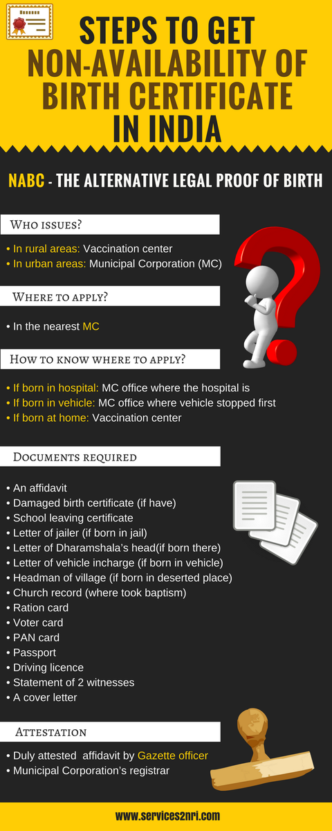 Services 2 Nri On Twitter Steps To Get Non Availability Of Birth