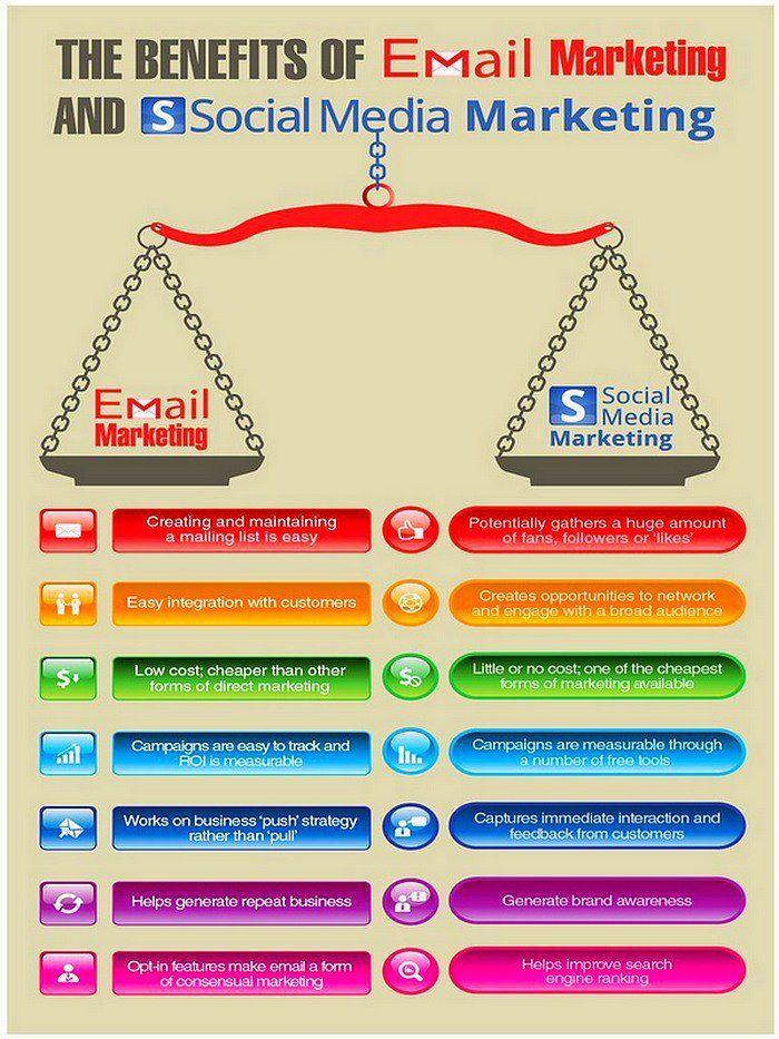RT: @ipfconline1 The Benefits of Email &amp; Social Media #Marketing [Infographic] #SocialMedia #SMM #EmailMarketing #DigitalMarketing <br>http://pic.twitter.com/Xt0l5GCE9m