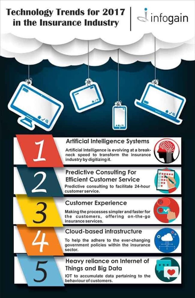 5 #Technology #Trends for 2017 in the #Insurance #Industry #BigData #iot #AI #CX @Fisher85M #makeyourownlane #defstar5 #cloud #Insurtech<br>http://pic.twitter.com/36cVB8Vj9t