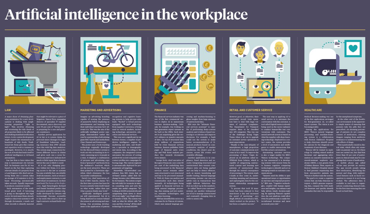 #AI In the Workplace : Catch The (Future) Reality @raconteur #fintech #4IR #defstar5 #makeyourownlane #Mpgvip  https://www. raconteur.net/wp-content/upl oads/2015/12/Raconteur-Artificial-Intelligence-for-Business-Dashboard.jpg &nbsp; … <br>http://pic.twitter.com/TgxfQBUdaX