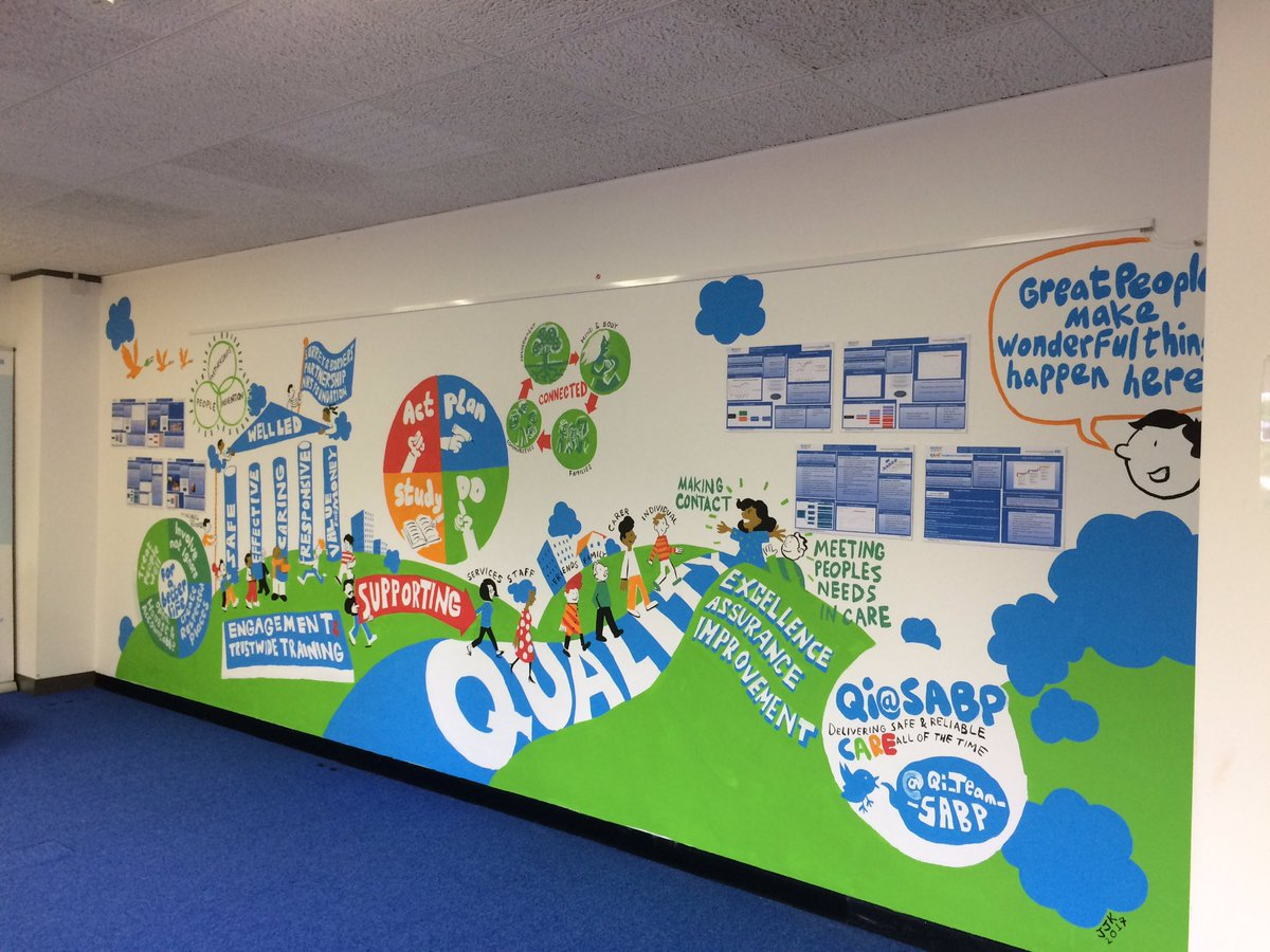 Not quite finished but here is our new #QI Journey wall!A Great Wall to show case our #QI work! #qualityimprovement #art #qijourney #sharing <br>http://pic.twitter.com/jYdJ170BHm