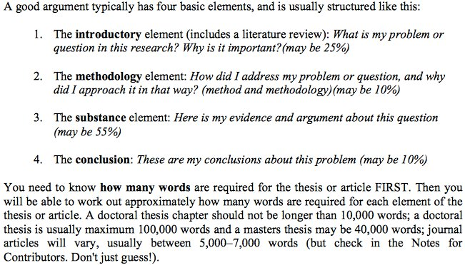 How to structure an academic argument in a PhD, masters thesis or journal article  http:// buff.ly/2uSIIfG  &nbsp;   #phdchat #phdforum #ecrchat #acwri<br>http://pic.twitter.com/pBj0U87meC
