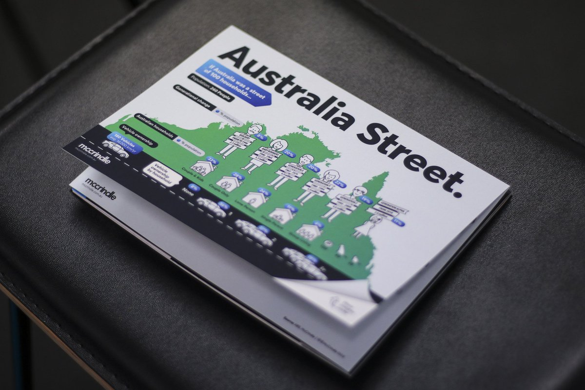 Our latest analysis of the #census - If Australia was a street of 100 households, what would it look like?  http:// blog.mccrindle.com.au/the-mccrindle- blog/welcome-to-australia-street-2017 &nbsp; …  #trends <br>http://pic.twitter.com/DHEsepjIkE