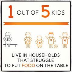 @Nokidhungry    #TeamNKH   When children are not receiving school meals charities providing needed nutrition need our support! <br>http://pic.twitter.com/XOsQTxGlJd