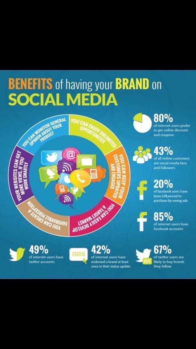Benefits of Having a #branding #DigitalMarketing #SMM #Marketing #contentmarketing #makeyourownlane #growthhacking #SEO  #startups #SmallBiz<br>http://pic.twitter.com/MzOi5LVTrs