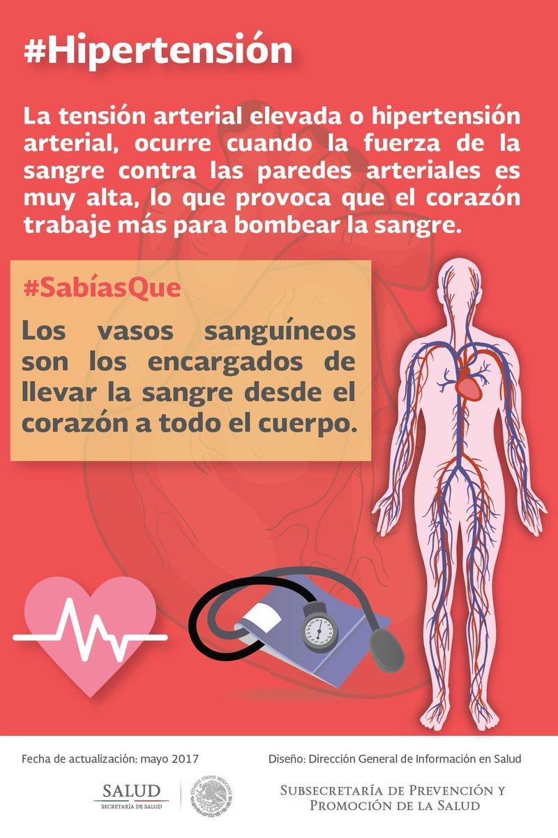 Una palabra: enfermedad de hipertensión arterial