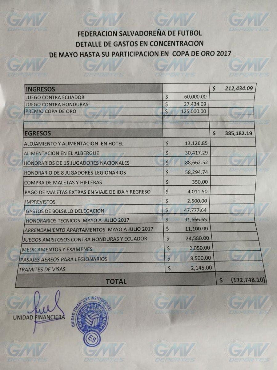 La continuidad de Eduardo Lara en La Seleccion Nacional. DFlVM3WUAAEaW4R