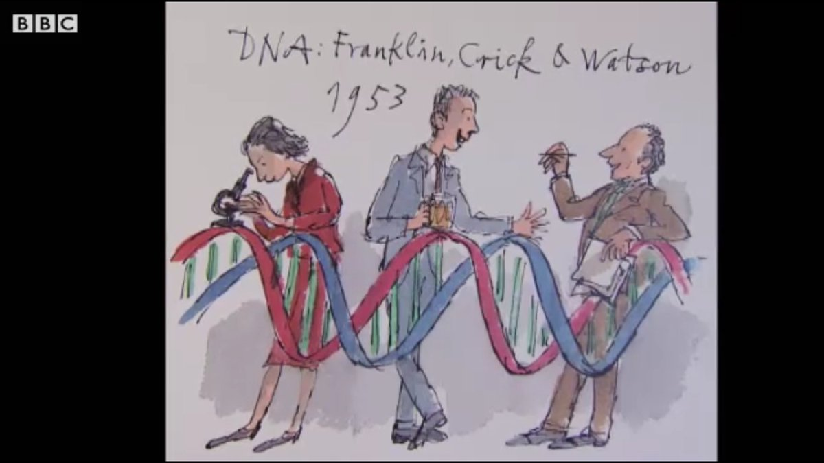 An investigation into the life &amp; work of Rosalind Franklin - classroom ideas  http:// ow.ly/Wa0830dTDhO  &nbsp;   #womeninstem <br>http://pic.twitter.com/0njxXutqQT