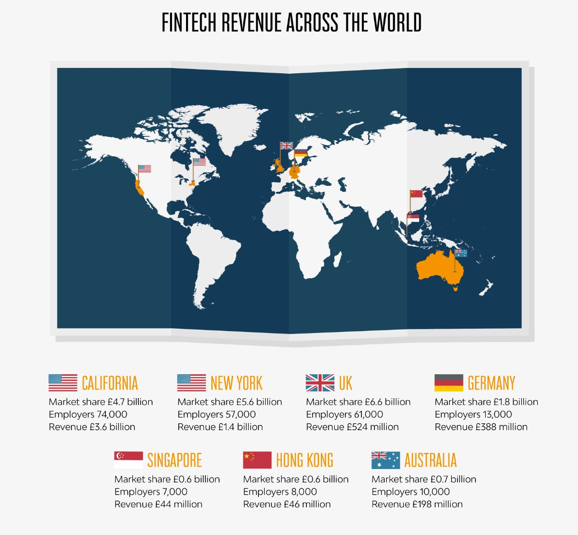 #Future of #FinTech [INFOGRAPHIC] Via @ValueWalk_Tech    http:// buff.ly/2uS1zaT  &nbsp;  <br>http://pic.twitter.com/9m5mb3mxDW