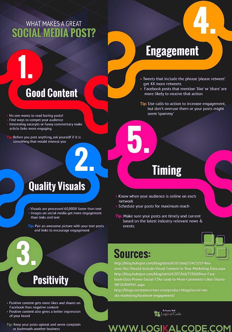 What Makes a Great #SocialMedia Post [#Infographic]  #ContentMarketing #VisualMarketing #SMM #GrowthHacking<br>http://pic.twitter.com/9B9Hto72sj
