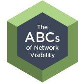 #RESTful API: The ABCs of Network #Visibility  http:// hubs.ly/H085Rcr0  &nbsp;   #Ixiacom<br>http://pic.twitter.com/XQXm55rl3T