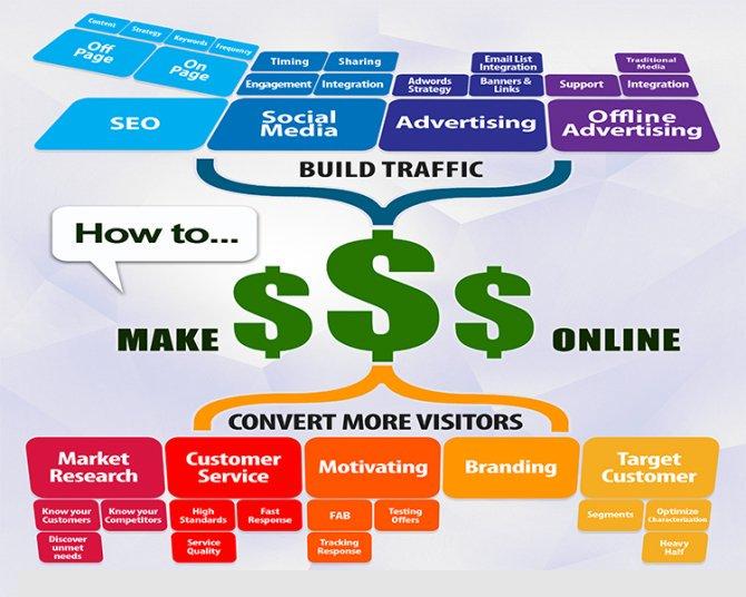 Tips for measuring #DigitalMarketing #SMM #Mpgvip #defstar5 #makeyourownlane #growthhacking #SEO #contentmarketing #branding @jminguezc<br>http://pic.twitter.com/UMTsk19Kv2