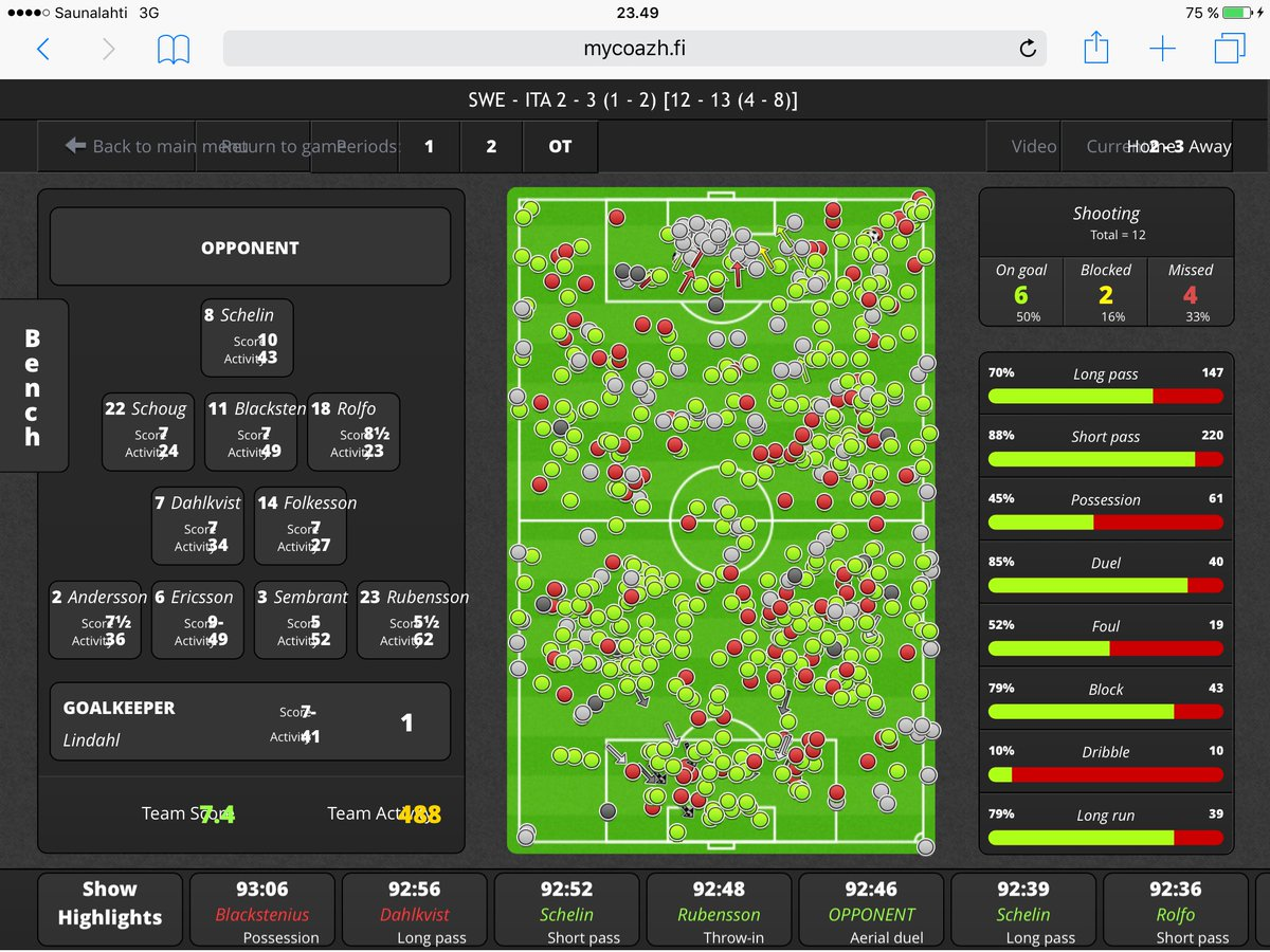 #SWE - #ITA 2-3FT #WEURO2017 Awful defending from #HejaSverige and stressless playing from #Azzurre #SWEITA xGs 1,25-2,25 @WoSoZone #data<br>http://pic.twitter.com/yTVtPCzBNe