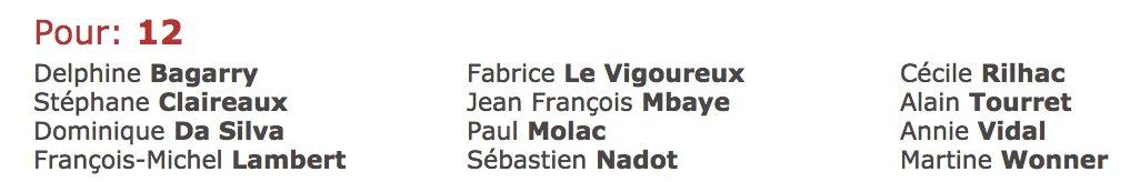 Verrou de Bercy : les 12 députés #LREM q...