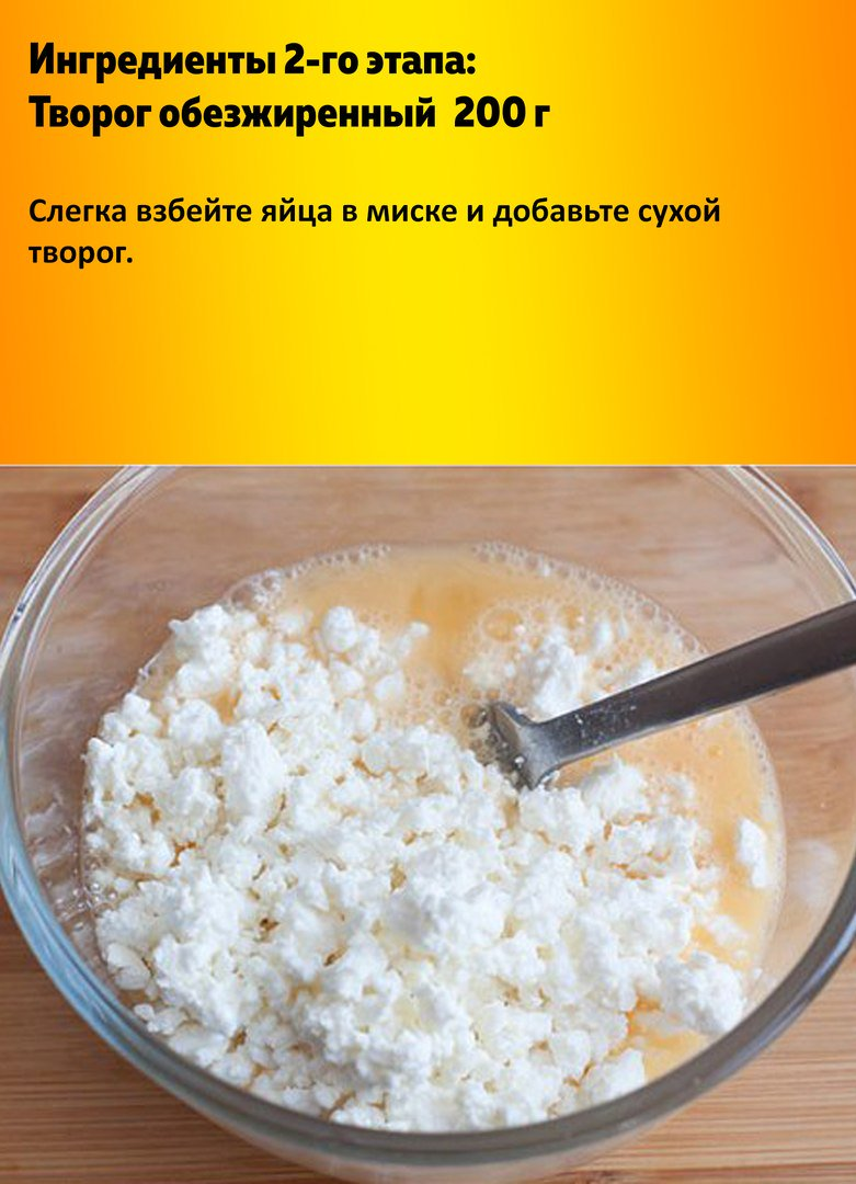 таблица продуктов белки жиры углеводы