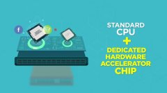 Can your packet processing handle heavy loads? Let us show you why performance matters  http:// hubs.ly/H0891h50  &nbsp;   #Ixiacom #MattersVideo <br>http://pic.twitter.com/ujlCv8mLMq