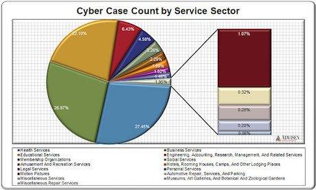 10 Tips For #Eyecare Practices To Avoid Cyber Attacks   http:// bit.ly/1W8k4im  &nbsp;  <br>http://pic.twitter.com/xo7W1yylmv