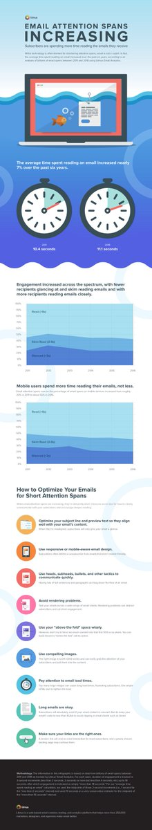 Do you have a sound email marketing strategy to drive revenue today? @MarketingProfs @LauraFWrites #emailmarketing #CEOCMO https://t.co/J56pL8mVej
