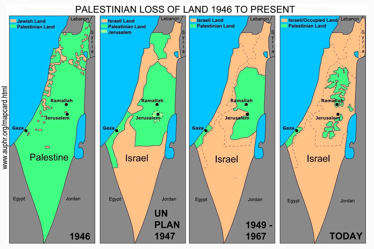 a brief history of the israeli palestinian conflict