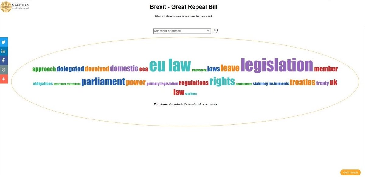 Attention Political #Journalists! Search #Brexit 'Repeal Bill' in seconds using #Nalytics FREE tool - Try it today!  http:// bit.ly/2tKlAvh  &nbsp;  <br>http://pic.twitter.com/ZiaMo1tu91