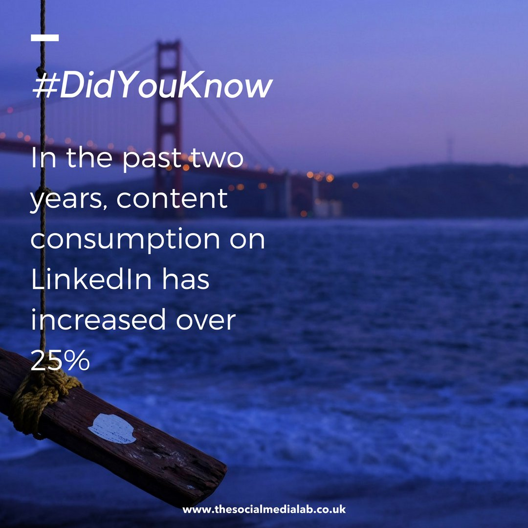 #DidYouKnow  In the past two years, content consumption on #LinkedIn has increased over 25% <br>http://pic.twitter.com/qHg8m9vyqp