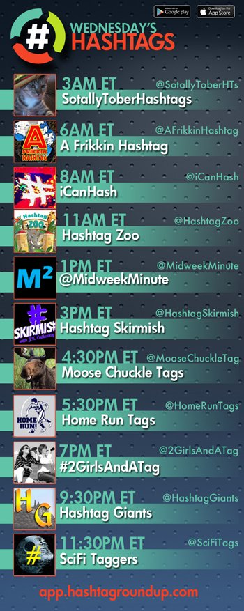 Hashtag Roundup - Wednesday  Download our FREE #game app:  http:// app.hashtagroundup.com  &nbsp;  <br>http://pic.twitter.com/3ZgKDL4Lc5