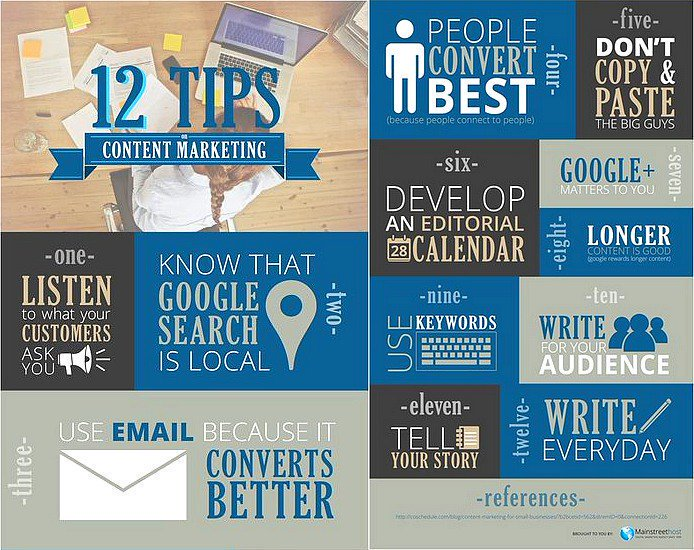 12 Tips for Content #Marketing Driving Traffic [infographic]  #ContentMarketing #SEO #UX #CX #GrowthHacking <br>http://pic.twitter.com/HMoi8isDkO