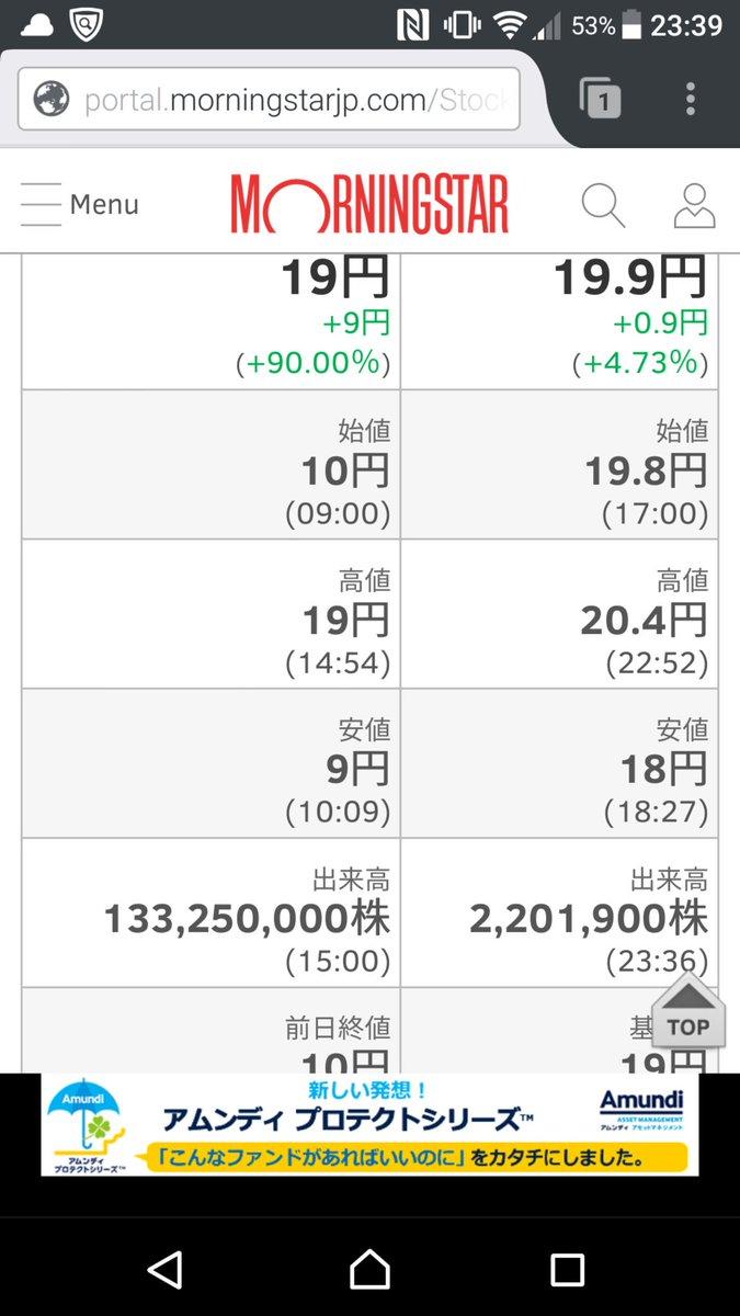 開発 キャピタル pts アジア 株価
