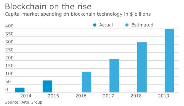 Is audit ready for #Blockchain? @AccountingToday #finance #fintech #defstar5 #makeyourownlane #Mpgvip   https://www. accountingtoday.com/opinion/is-aud it-ready-for-blockchain &nbsp; … <br>http://pic.twitter.com/IPBP4kTtzk