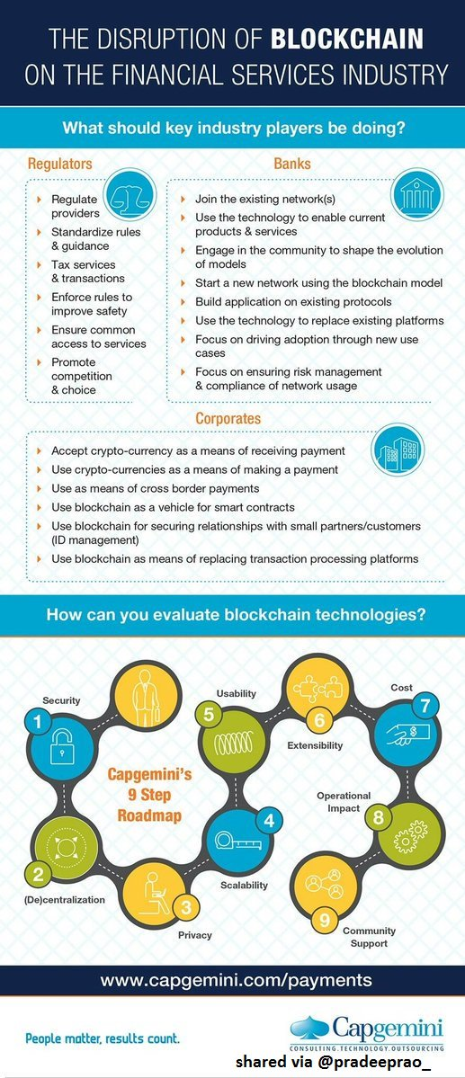 How to evaluate #blockchain #technology ? #fintech #finance #bitcoin #banking #startup #bigdata #tech #innovation #world<br>http://pic.twitter.com/WMYtyYdHTb