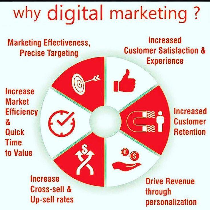 Why Digital Marketing?  http:// bit.ly/2v75Zey  &nbsp;     [#digitalmarketing #defstar5 #makeyourownlane #mpgvip #digital #marketing #growthhacking] <br>http://pic.twitter.com/kVTiepWgzN