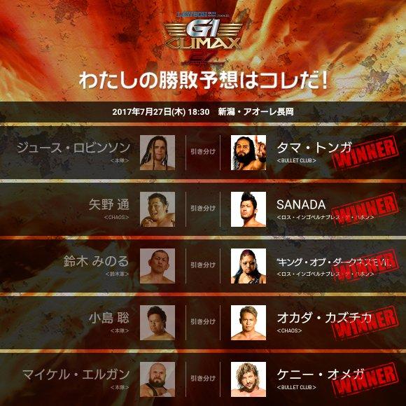 【G1 CLIMAX 27 】<7.27 新潟> 勝敗予想! g1climax.jp/predict/locale… #njpw #g127 #g127予想 #g127_0727長岡 #g127_長岡_22222