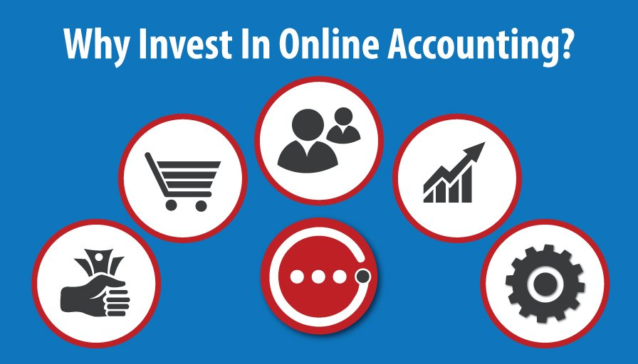 5 Reasons Why #Organizations Should Invest in Online Accounting  http:// ow.ly/UvO130dLEB2  &nbsp;   #smallbiz #cloudautomation #cloudfinancials #SMBs <br>http://pic.twitter.com/7ukUZ79nD0
