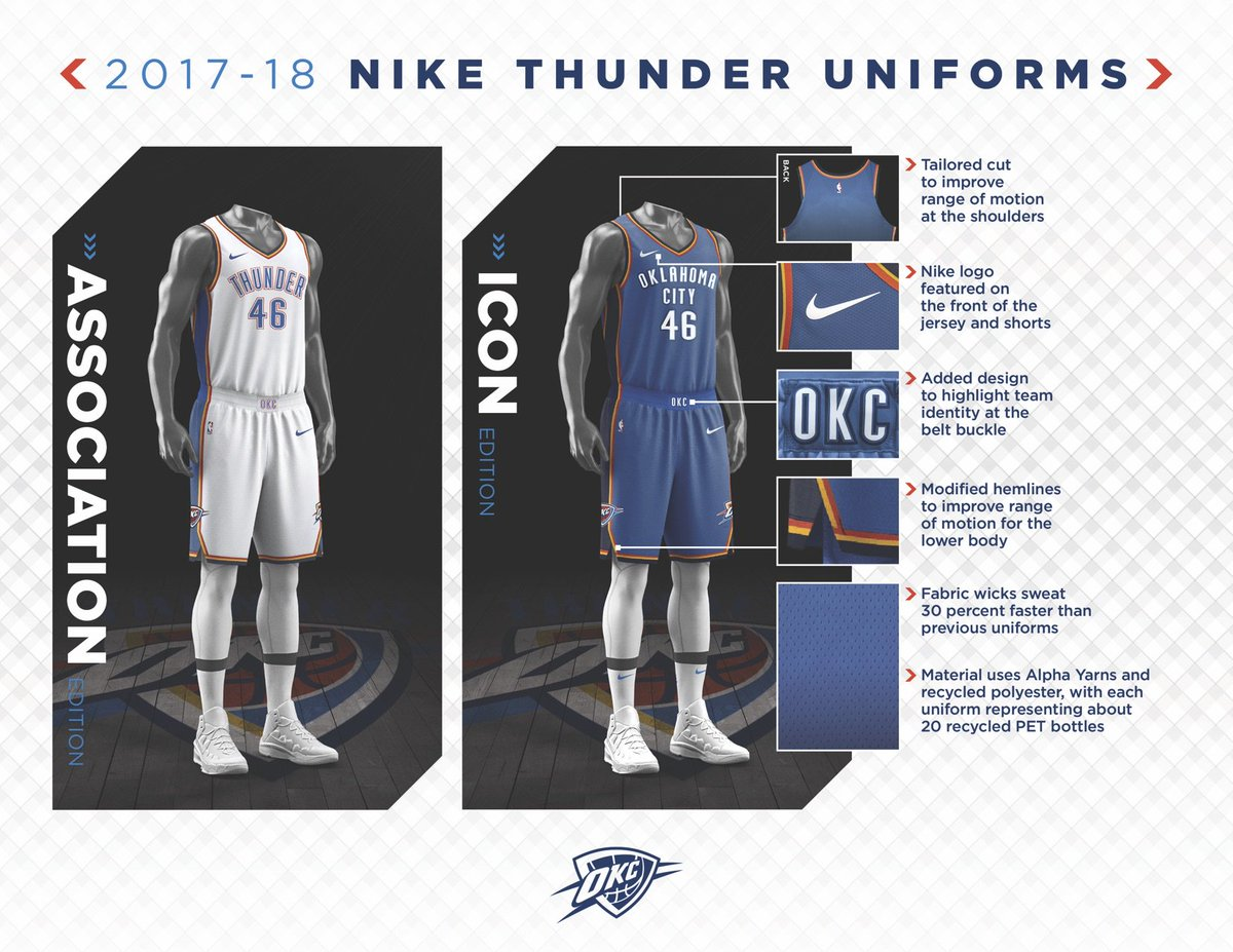 hot sale online 09071 8817c OKC THUNDER on Twitter: