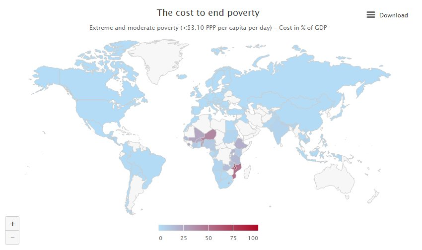 ILO On Twitter How Much Would It Cost To Eliminate Poverty - Poverty per country