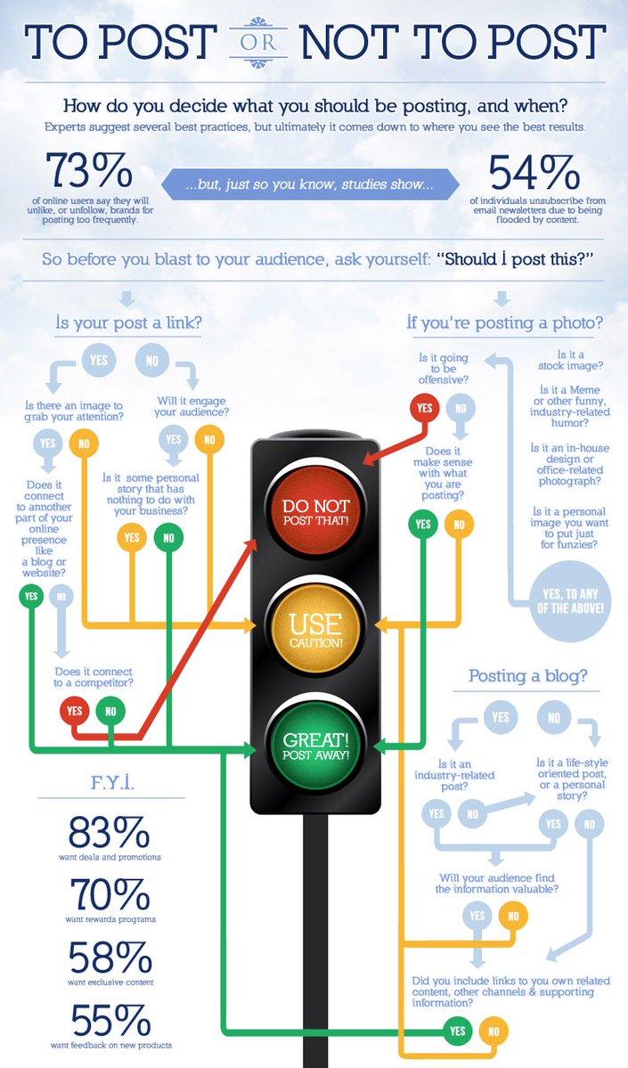 Publishing on #SocialMedia - What TO vs What NOT to?#DigitalMarketing #Startup #SMM #ROI #InboundMarketing #Mpgvip #defstar5 #GrowthHacking<br>http://pic.twitter.com/rn9qvnKSDW