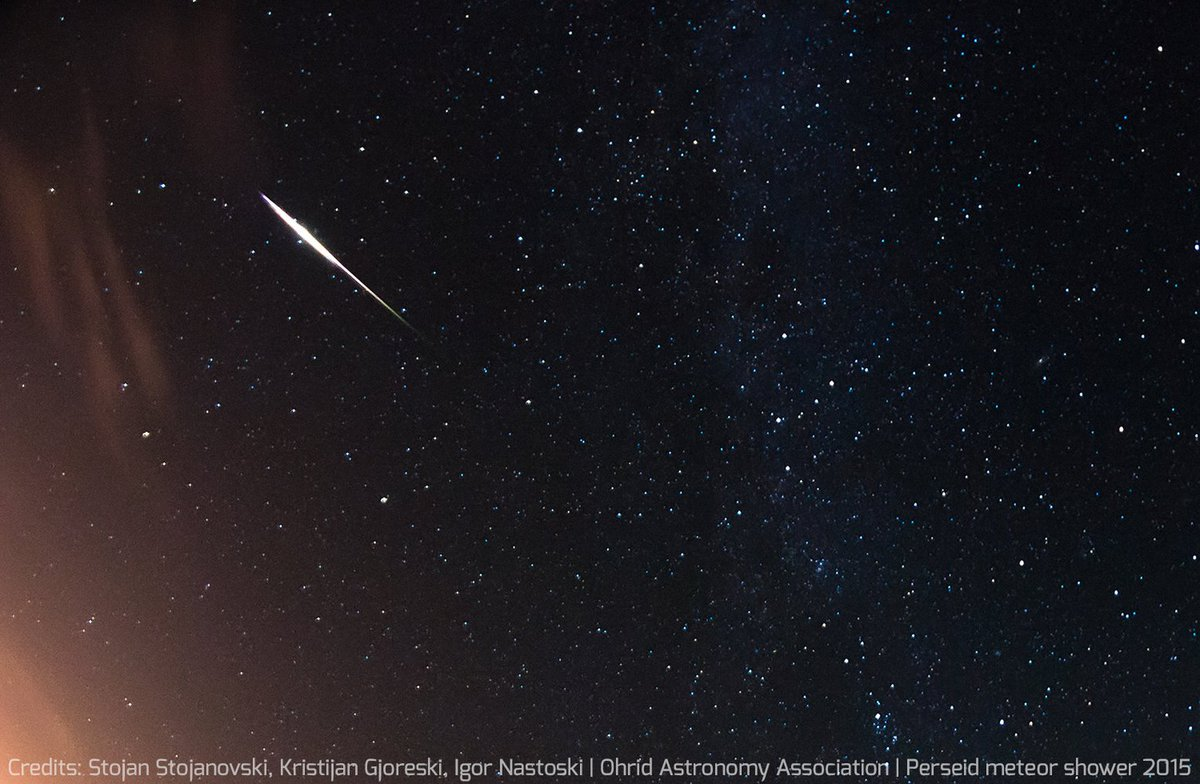 meteor shower 2019