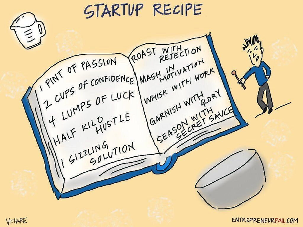 The #startup recipe    passion, confidence, motivation... #Entrepreneur<br>http://pic.twitter.com/BkteDpvBBl