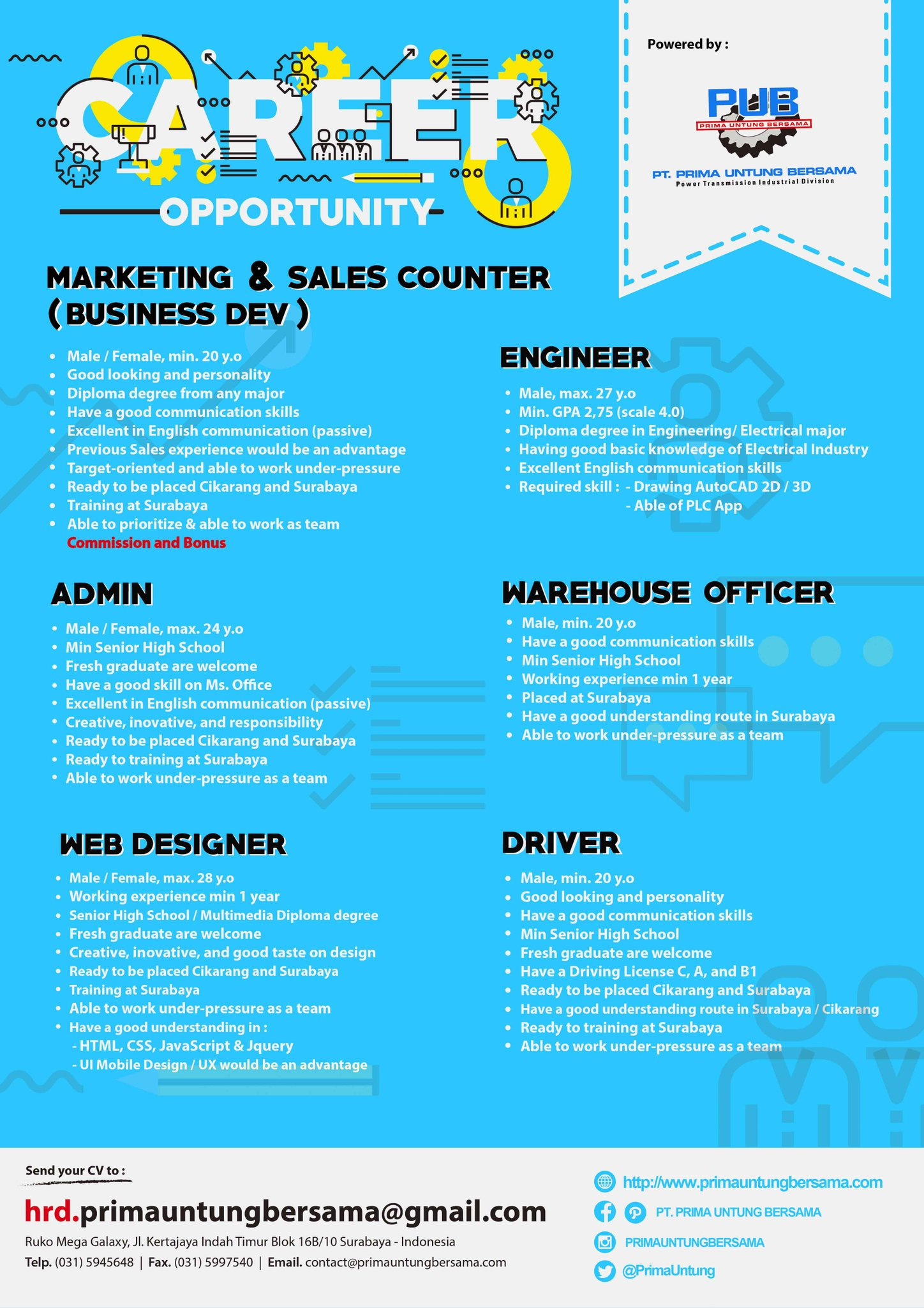 Primauntungbersama On Twitter Looking For A Job Pubfriends
