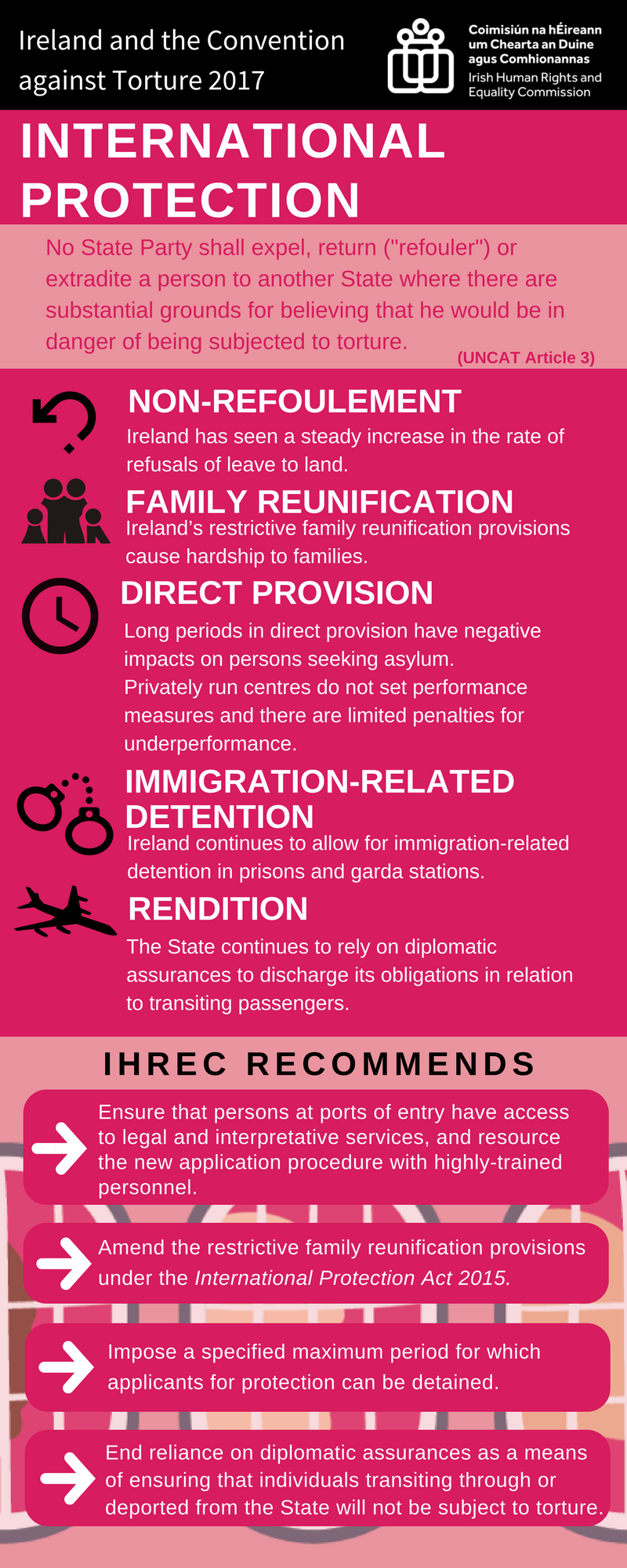 #FamilyReunification, #DirectProvision & #HumanRights of refugees are raised in our #UNCAT report. #UNCAT61 https://t.co/mlpDYcbQ31 https://t.co/Ifa4VuUCiT