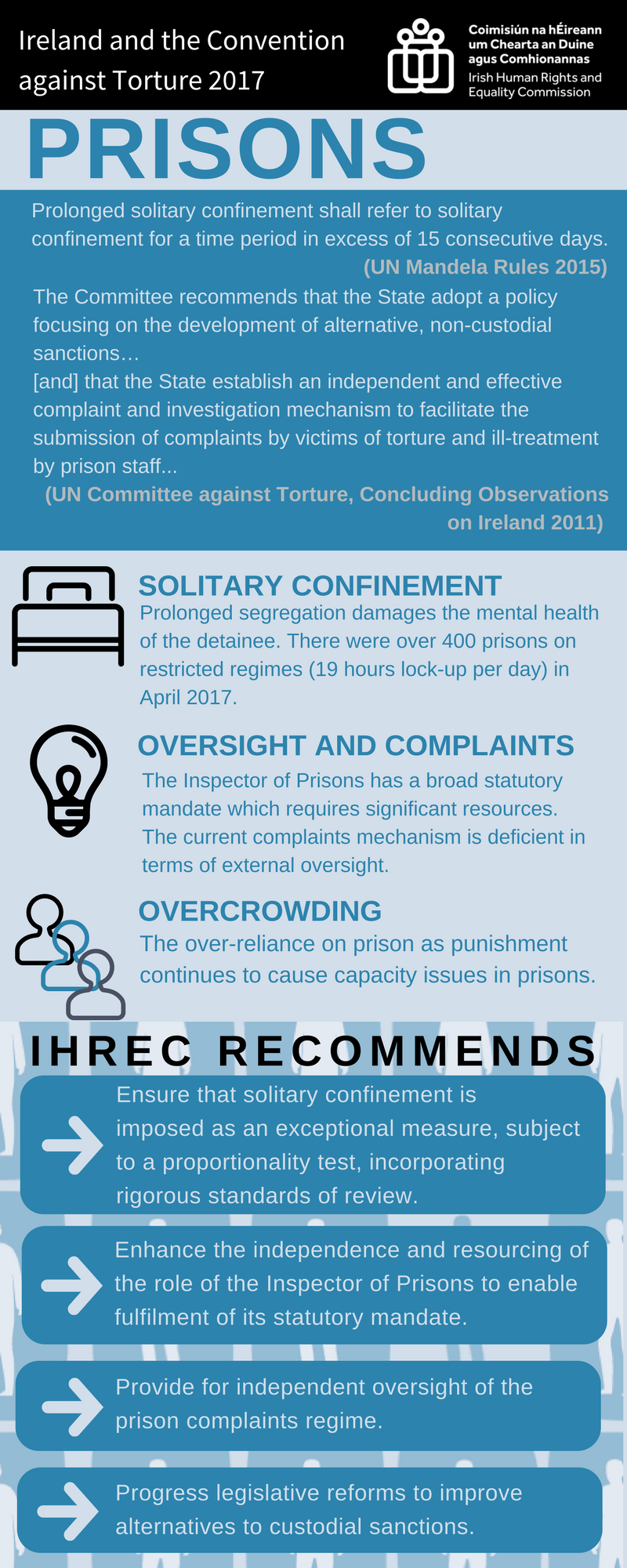 Solitary confinement, overcrowding and oversight of prisons are raised in our #UNCAT report. #UNCAT61 Read more: https://t.co/mlpDYcbQ31 https://t.co/RYh0udLvbu
