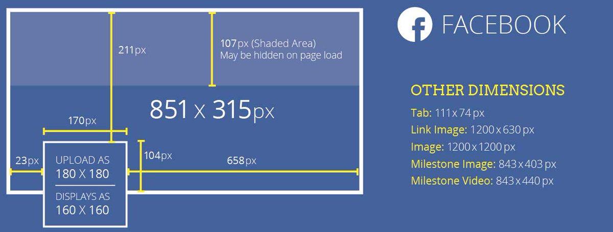 фото профиля для фейсбука размер извне ротовую