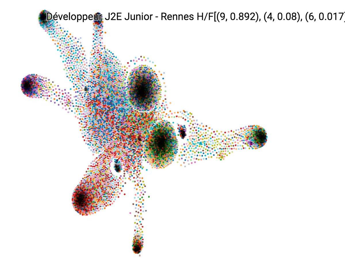 Rennes eval - 3 Replies 17 Retweets 64 Likes
