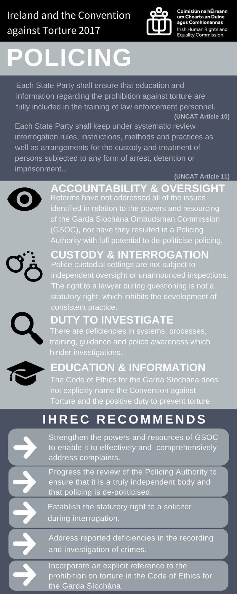 Policing accountability, oversight & the rights of accused are raised in our #UNCAT #TortureCtte report. Read more https://t.co/mlpDYcbQ31 https://t.co/S9UDzC4b8P