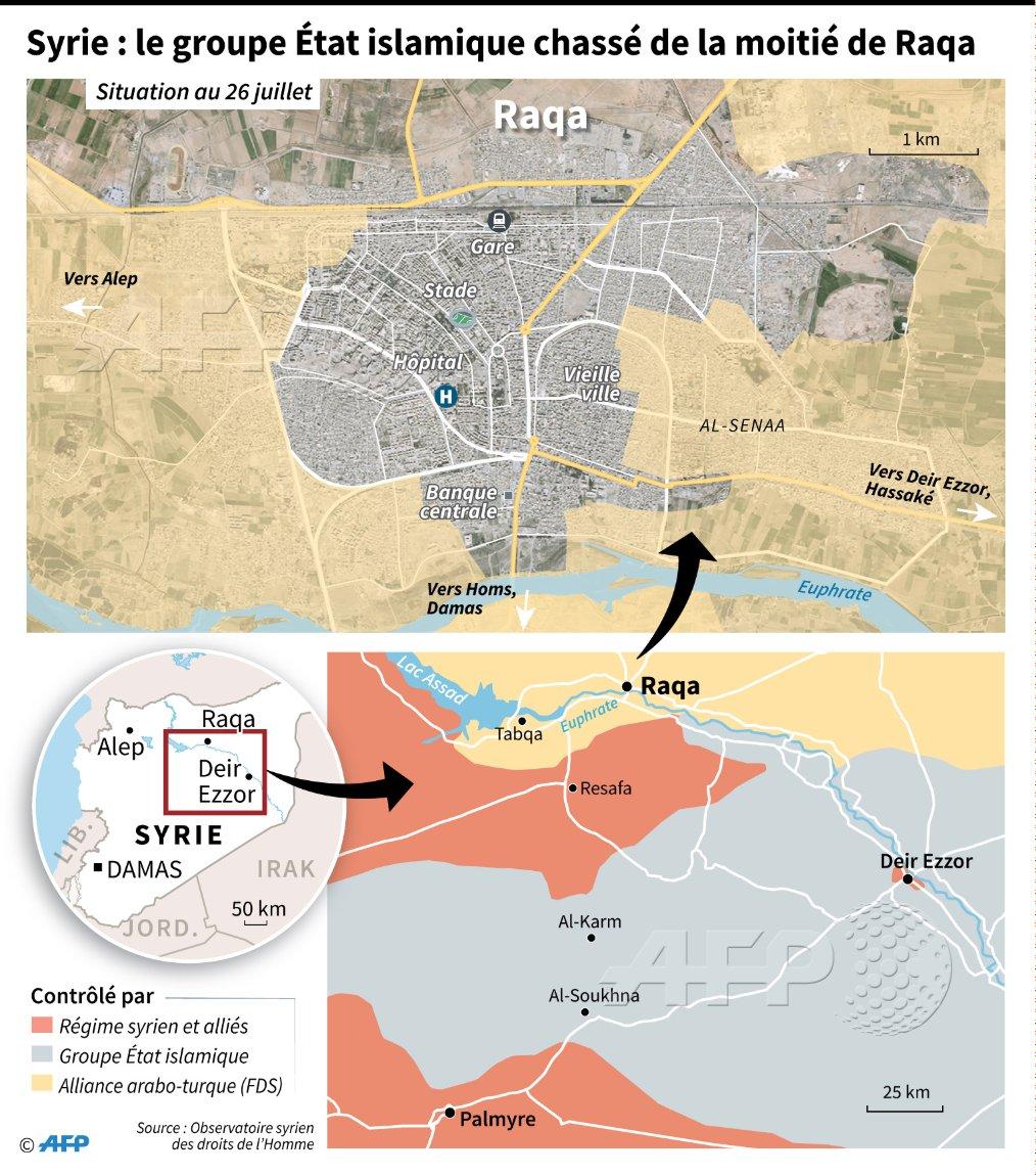 Syrie : l'EI chassé de la moitié de Raqa https://t.co/uUAN5UugBP par @GebeilyM #AFP