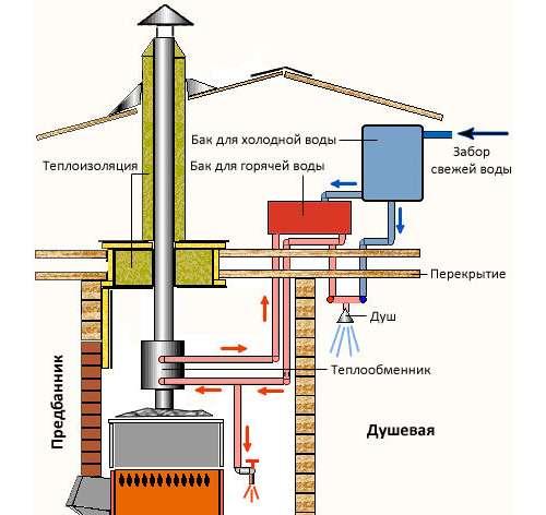 Схема подключения микросхемы тда 2003
