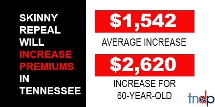 What does #SkinnyRepeal mean for Tennessee? Higher premiums. #VoteNO https://t.co/FLIszvByCy